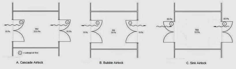 airlock-types